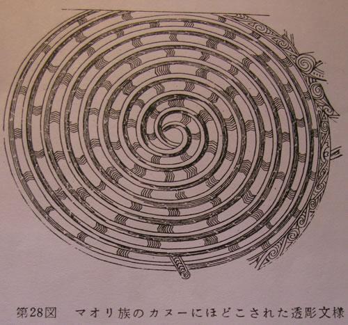 原始装飾文様形式
